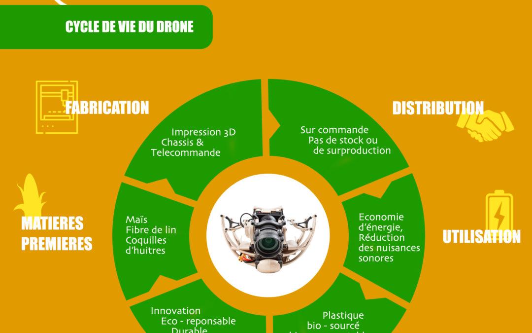 Éco-conception et innovation, une démarche multi étapes